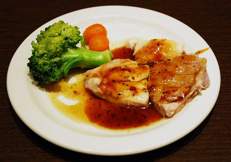 Logi Methode Ernährung